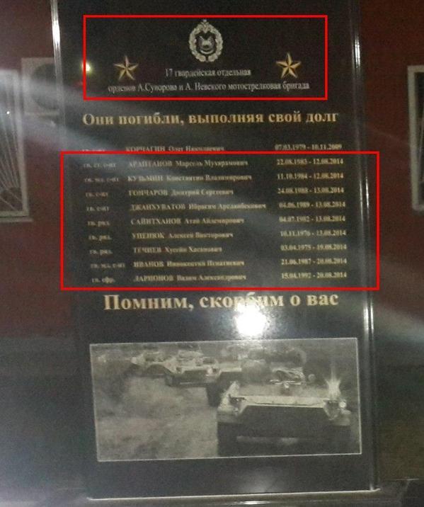 Террористы 13 раз обстреляли украинские позиции, - пресс-центр АТО - Цензор.НЕТ 6934